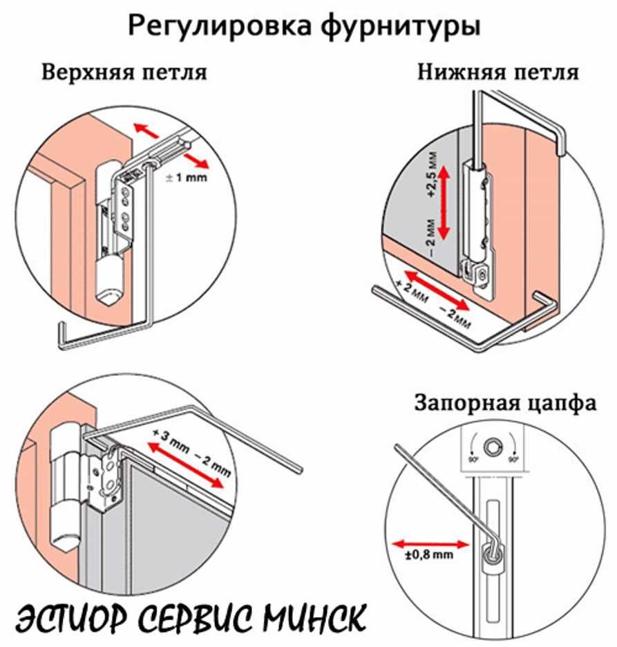 Регулировка пластиковых окон балконная дверь.