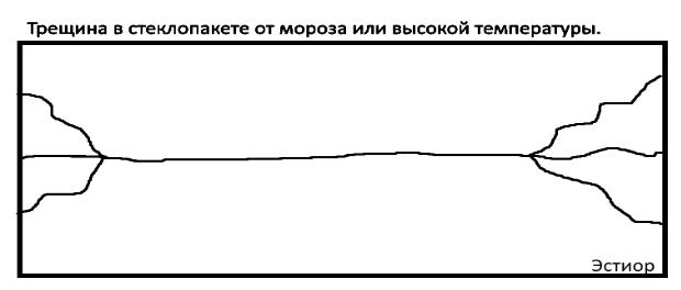Трещина-от-мороза-на-стеклопакете-620x264